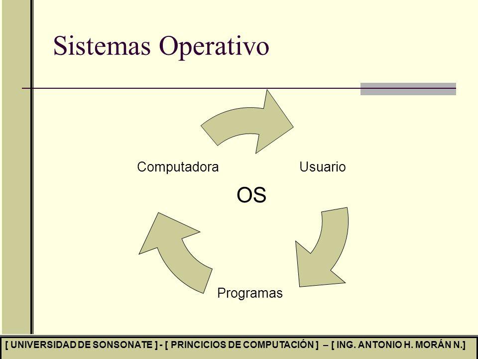 Sistemas Operativo OS. [ UNIVERSIDAD DE SONSONATE ] - [ PRINCICIOS DE COMPUTACIÓN ] – [ ING.